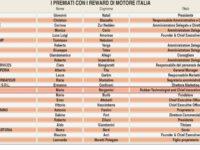 REWARDS di MOTORE ITALIA 2019